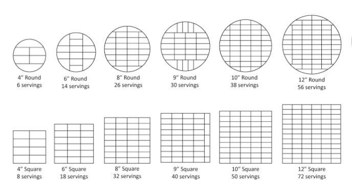 Kids Birthday Cake Size Guide How Many Portions Do You Need